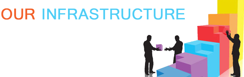 Versatile Machine - Infrastructure